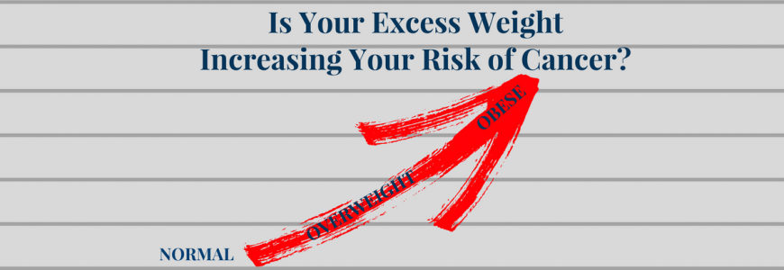 Excess Weight and Risk of Cancer